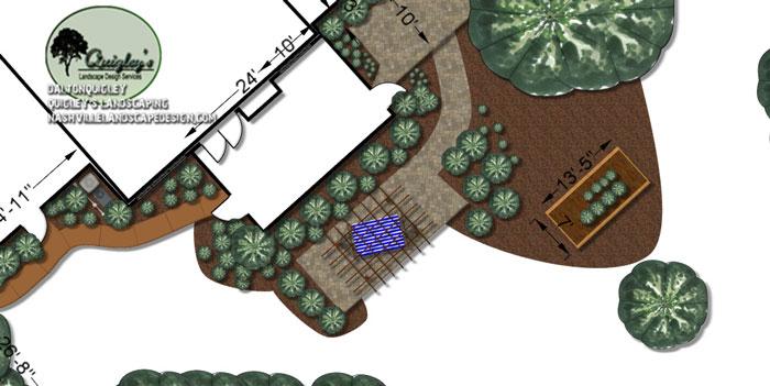 Landscape-Design, for the areas of Nashville, Brentwood, Franklin, Spring Hill, and Nolensville TN.